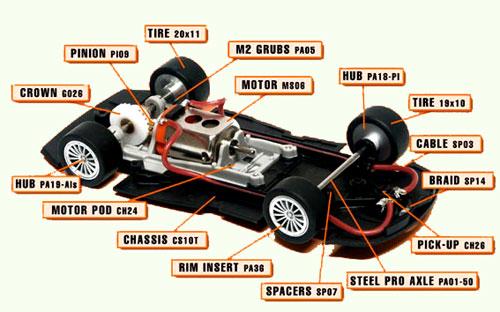 Slot It SICA10B parts