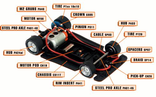 Slot It SICA11C parts